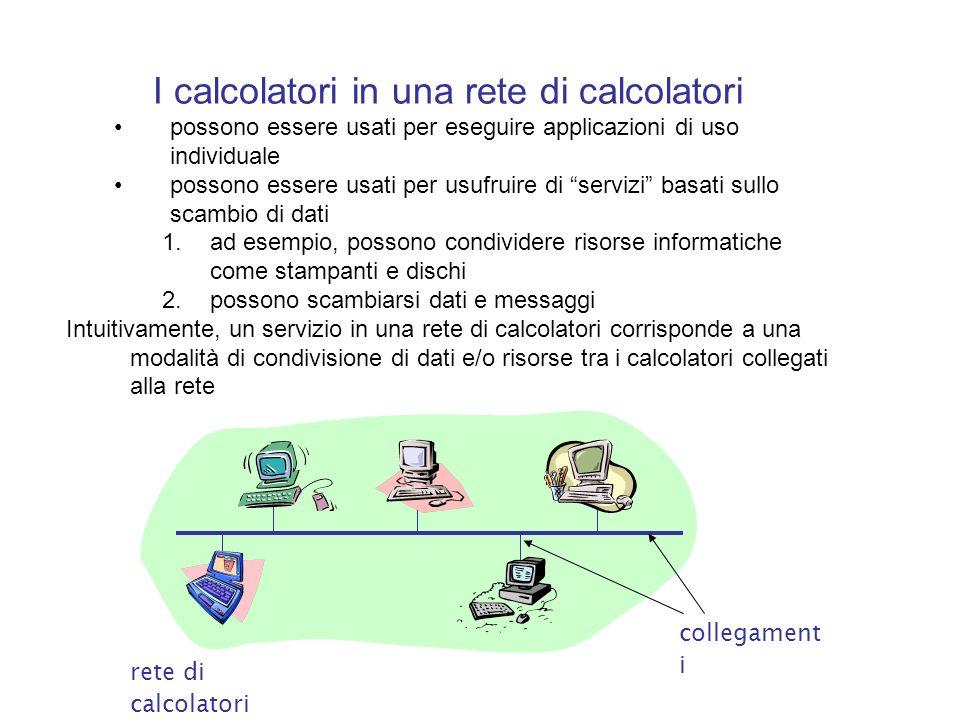 I calcolatori in una rete di calcolatori possono essere usati per eseguire applicazioni di uso individuale possono essere usati per usufruire di servizi basati sullo scambio di dati 1.ad esempio, possono condividere risorse informatiche come stampanti e dischi 2.possono scambiarsi dati e messaggi Intuitivamente, un servizio in una rete di calcolatori corrisponde a una modalità di condivisione di dati e/o risorse tra i calcolatori collegati alla rete collegament i rete di calcolatori