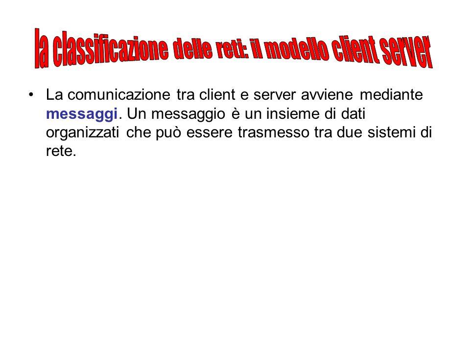 La comunicazione tra client e server avviene mediante messaggi.