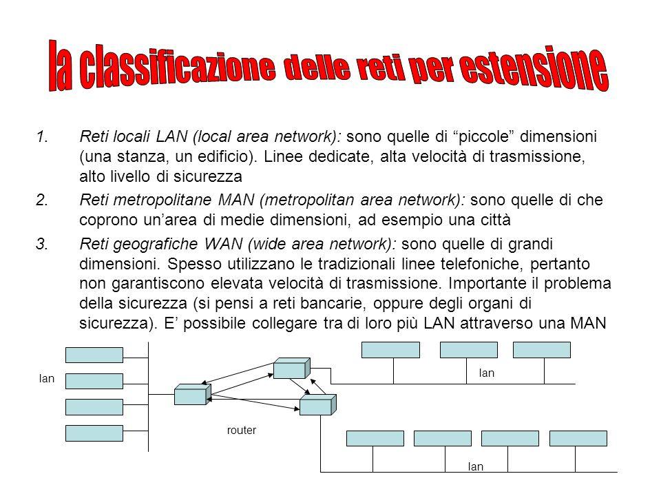1.Reti locali LAN (local area network): sono quelle di piccole dimensioni (una stanza, un edificio).