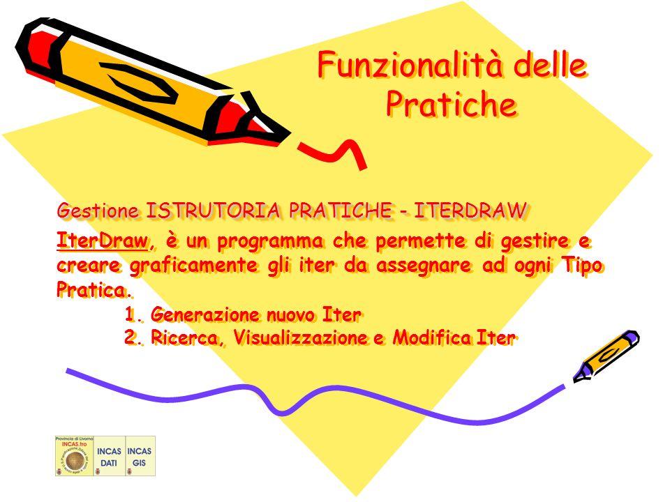 Funzionalità delle Pratiche Gestione ISTRUTORIA PRATICHE - ITERDRAW Gestione ISTRUTORIA PRATICHE - ITERDRAW IterDraw, è un programma che permette di gestire e creare graficamente gli iter da assegnare ad ogni Tipo Pratica.
