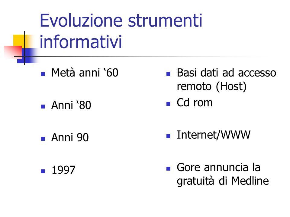 Evoluzione strumenti informativi Metà anni 60 Anni 80 Anni 90 1997 Basi dati ad accesso remoto (Host) Cd rom Internet/WWW Gore annuncia la gratuità di Medline