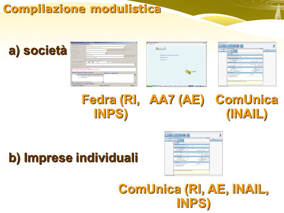 Compilazione modulistica a) società b) Imprese individuali Fedra (RI, INPS) AA7 (AE) ComUnica (INAIL) ComUnica (RI, AE, INAIL, INPS)