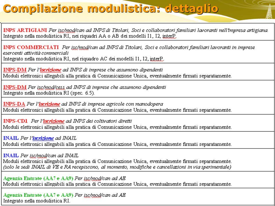 Compilazione modulistica: dettaglio