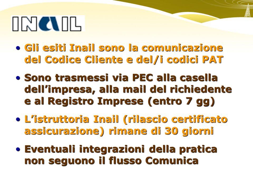 Gli esiti Inail sono la comunicazione del Codice Cliente e del/i codici PATGli esiti Inail sono la comunicazione del Codice Cliente e del/i codici PAT Sono trasmessi via PEC alla casella dellimpresa, alla mail del richiedente e al Registro Imprese (entro 7 gg)Sono trasmessi via PEC alla casella dellimpresa, alla mail del richiedente e al Registro Imprese (entro 7 gg) Listruttoria Inail (rilascio certificato assicurazione) rimane di 30 giorniListruttoria Inail (rilascio certificato assicurazione) rimane di 30 giorni Eventuali integrazioni della pratica non seguono il flusso ComunicaEventuali integrazioni della pratica non seguono il flusso Comunica