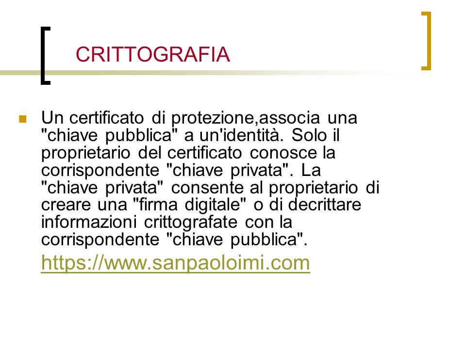 CRITTOGRAFIA Un certificato di protezione,associa una chiave pubblica a un identità.