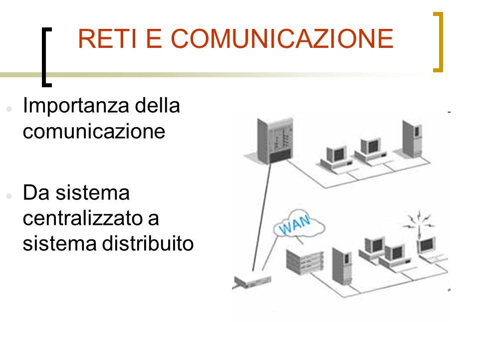 RETI E COMUNICAZIONE Importanza della comunicazione Da sistema centralizzato a sistema distribuito