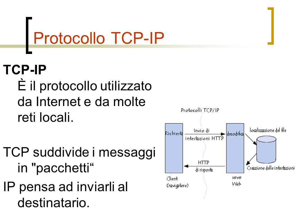 Protocollo TCP-IP TCP-IP È il protocollo utilizzato da Internet e da molte reti locali.