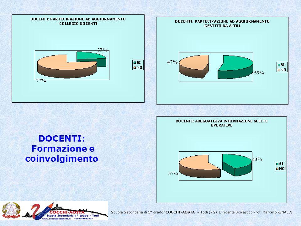 Scuola Secondaria di 1° grado COCCHI-AOSTA – Todi (PG) Dirigente Scolastico Prof. Marcello RINALDI DOCENTI: Formazione e coinvolgimento