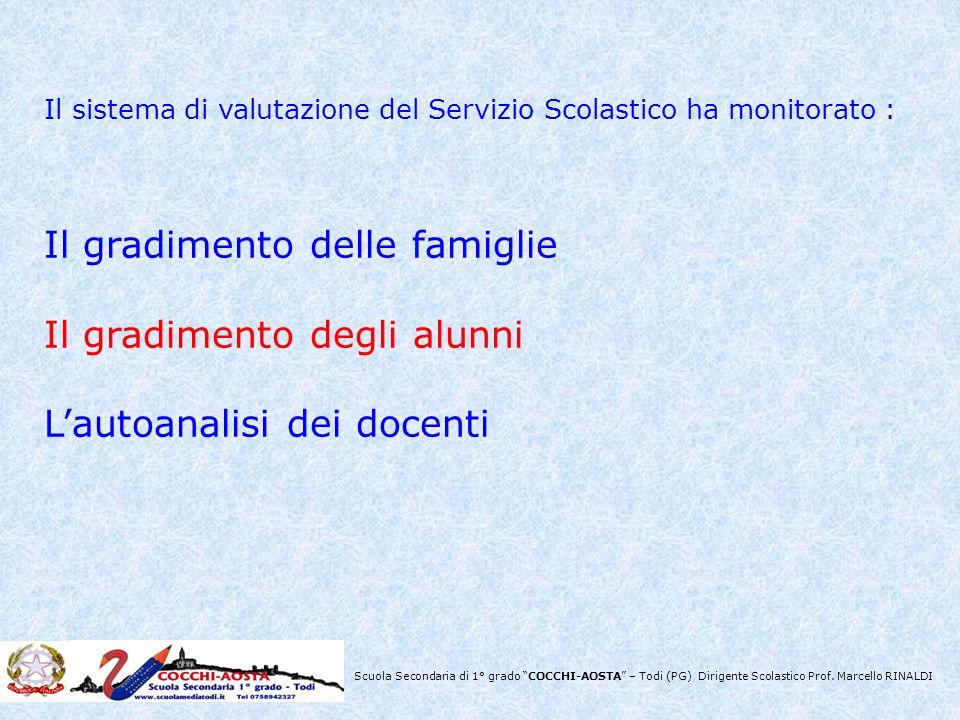 Scuola Secondaria di 1° grado COCCHI-AOSTA – Todi (PG) Dirigente Scolastico Prof. Marcello RINALDI Il sistema di valutazione del Servizio Scolastico h