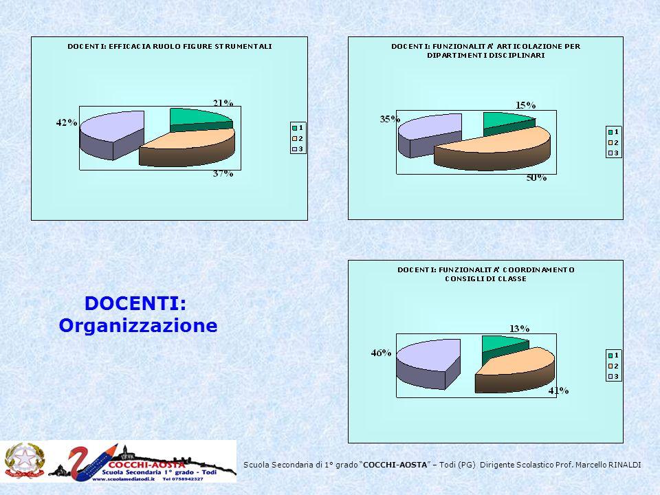 Scuola Secondaria di 1° grado COCCHI-AOSTA – Todi (PG) Dirigente Scolastico Prof. Marcello RINALDI DOCENTI: Organizzazione