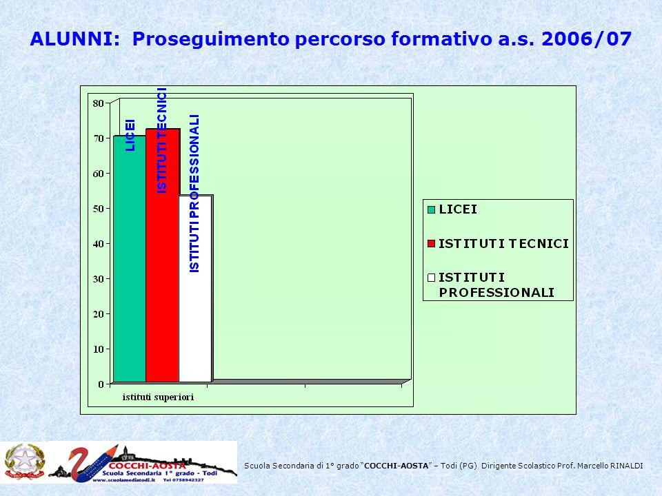 Scuola Secondaria di 1° grado COCCHI-AOSTA – Todi (PG) Dirigente Scolastico Prof. Marcello RINALDI ALUNNI: Proseguimento percorso formativo a.s. 2006/