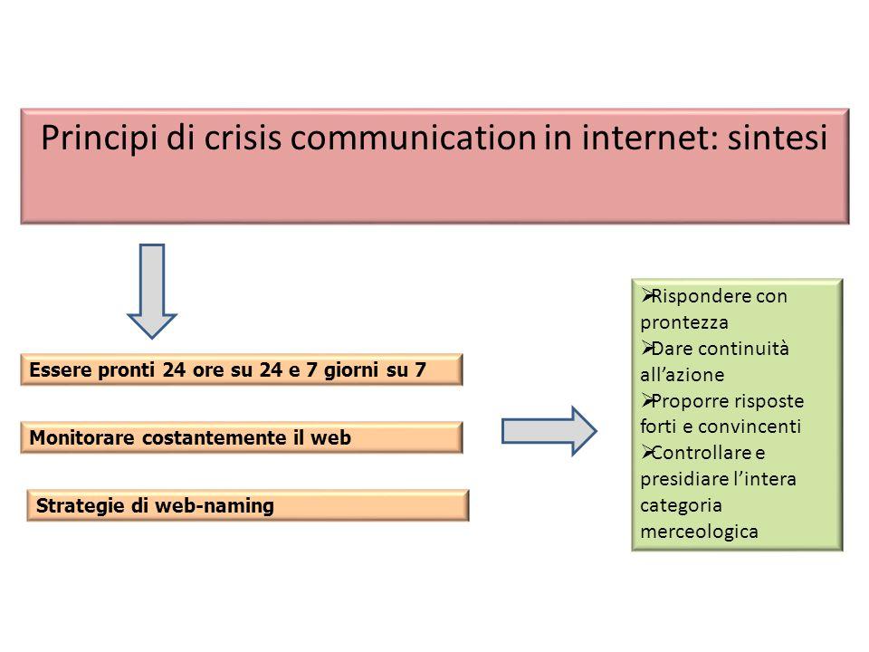 Principi di crisis communication in internet: sintesi Essere pronti 24 ore su 24 e 7 giorni su 7 Rispondere con prontezza Dare continuità allazione Pr