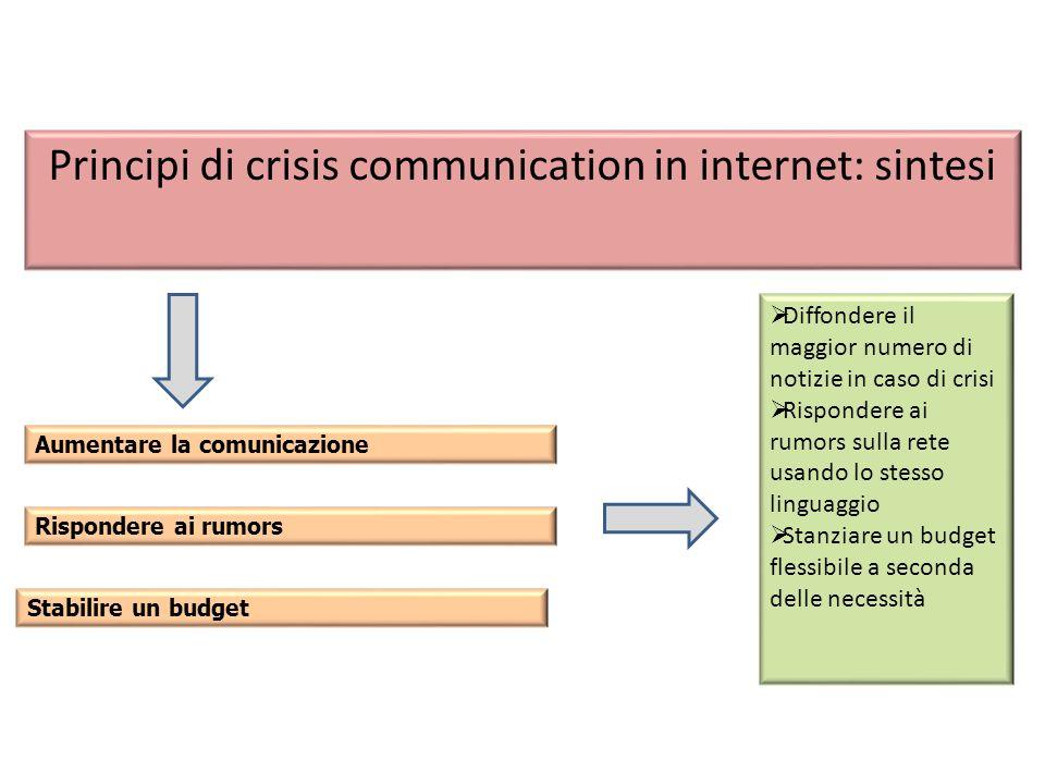 Principi di crisis communication in internet: sintesi Aumentare la comunicazione Diffondere il maggior numero di notizie in caso di crisi Rispondere a