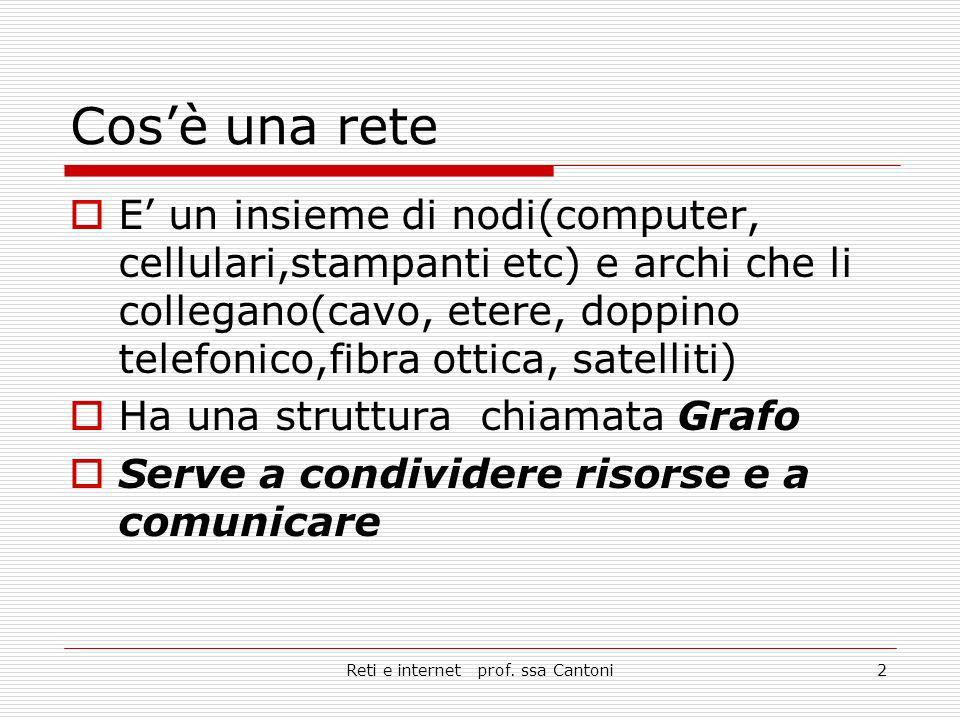 Reti e internet prof. ssa Cantoni1 Le reti e internet Prima parte