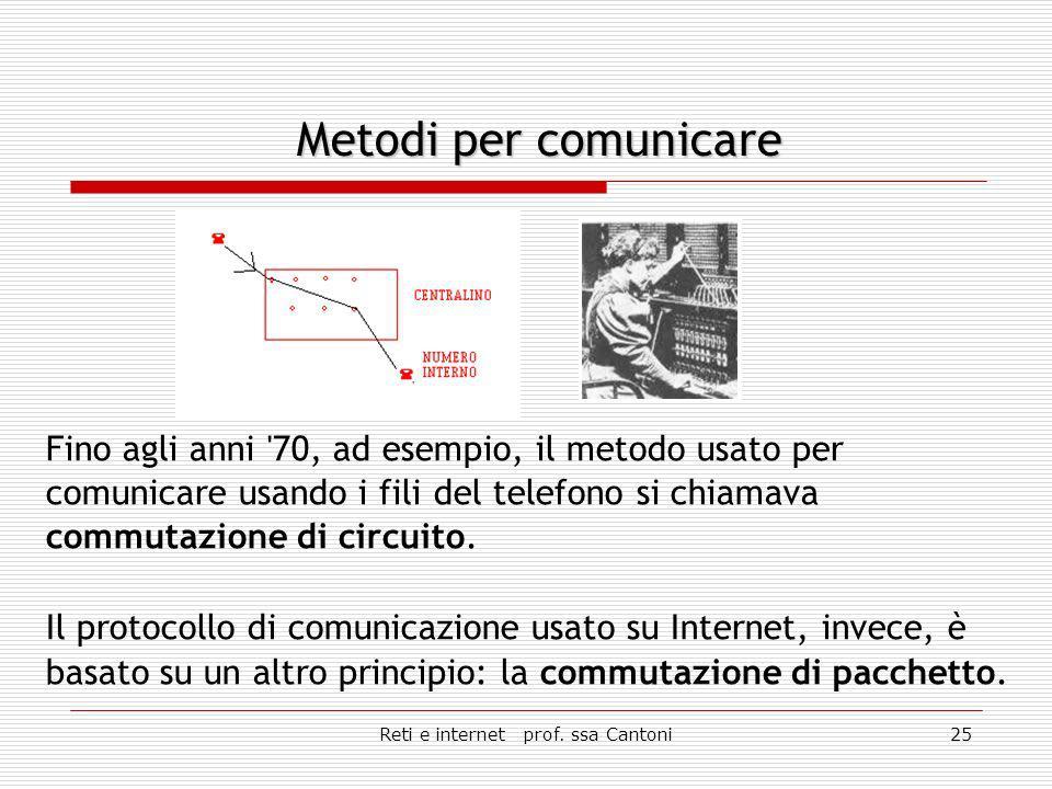 Reti e internet prof. ssa Cantoni24 1. 1.Il protocollo è un accordo tra le parti che comunicano 2.
