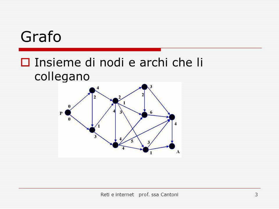 Reti e internet prof. ssa Cantoni3 Grafo Insieme di nodi e archi che li collegano