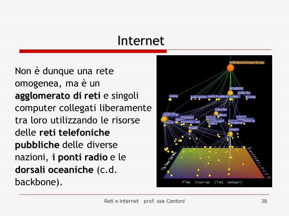 Reti e internet prof. ssa Cantoni37 Internet: dettaglio