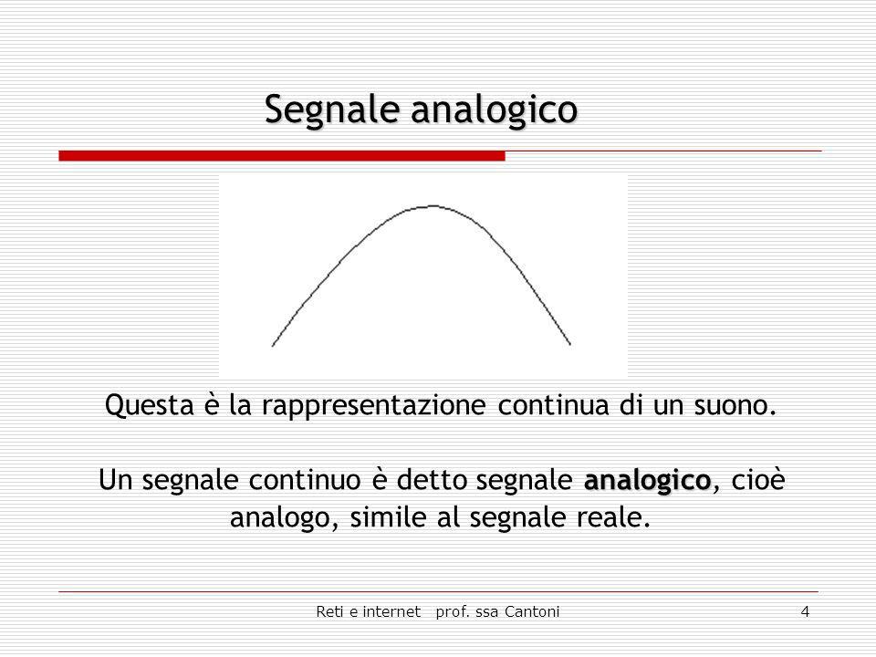 Reti e internet prof.ssa Cantoni4 Questa è la rappresentazione continua di un suono.