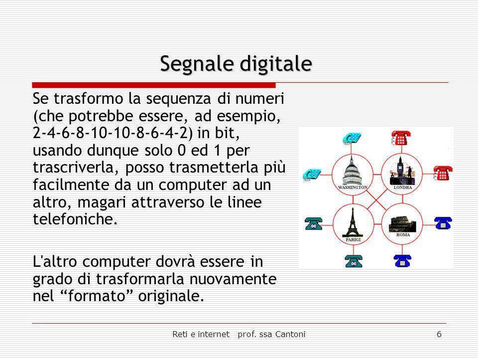 Reti e internet prof.ssa Cantoni46 Connessione analogica con velocità che arriva a 56 Kbps.
