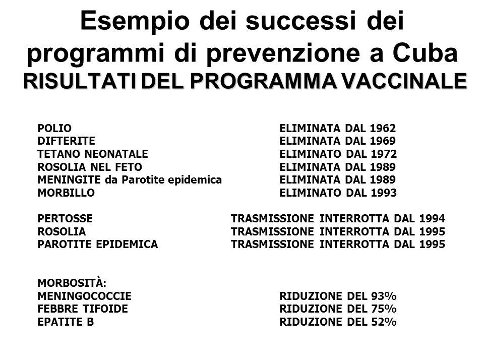 RISULTATI DEL PROGRAMMA VACCINALE Esempio dei successi dei programmi di prevenzione a Cuba RISULTATI DEL PROGRAMMA VACCINALE POLIO ELIMINATA DAL 1962