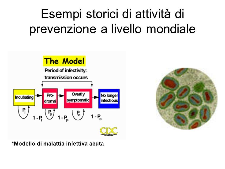 Esempi storici di attività di prevenzione a livello mondiale *Modello di malattia infettiva acuta