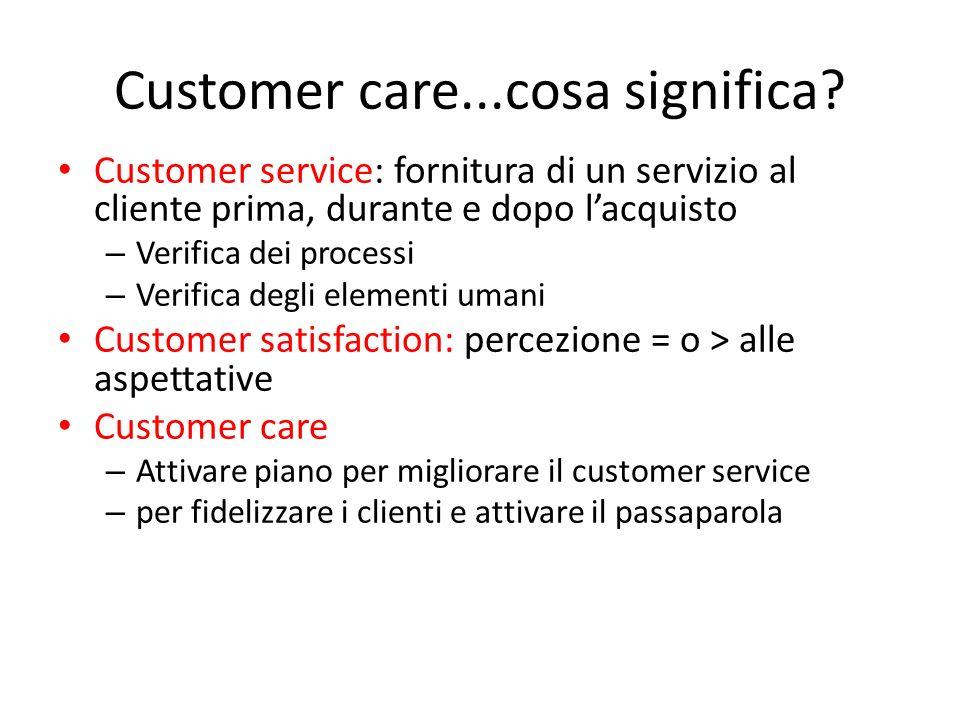 Customer care...cosa significa? Customer service: fornitura di un servizio al cliente prima, durante e dopo lacquisto – Verifica dei processi – Verifi