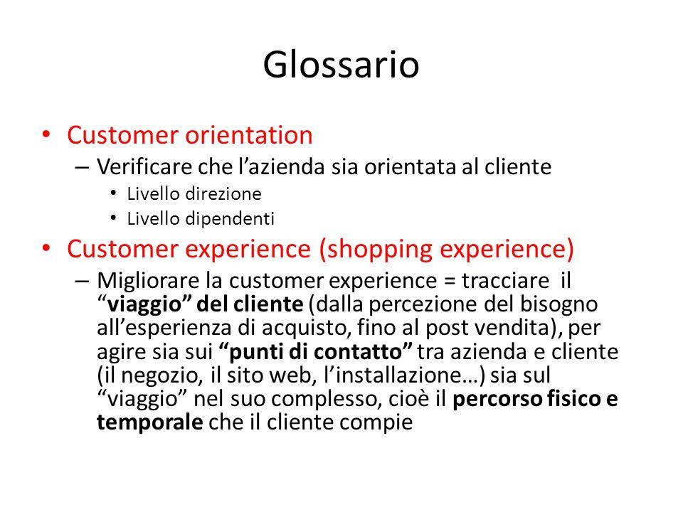 Glossario Customer orientation – Verificare che lazienda sia orientata al cliente Livello direzione Livello dipendenti Customer experience (shopping e