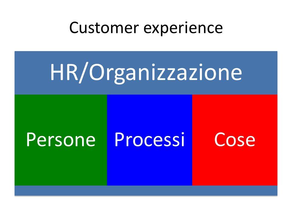 Customer experience HR/Organizzazione PersoneProcessiCose