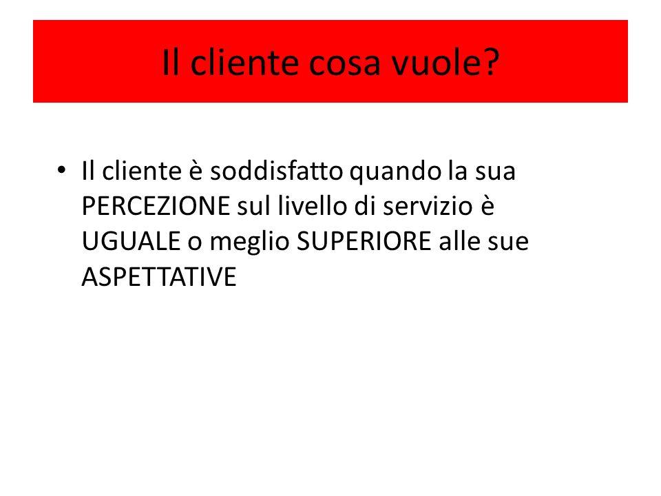 Il cliente cosa vuole? Il cliente è soddisfatto quando la sua PERCEZIONE sul livello di servizio è UGUALE o meglio SUPERIORE alle sue ASPETTATIVE