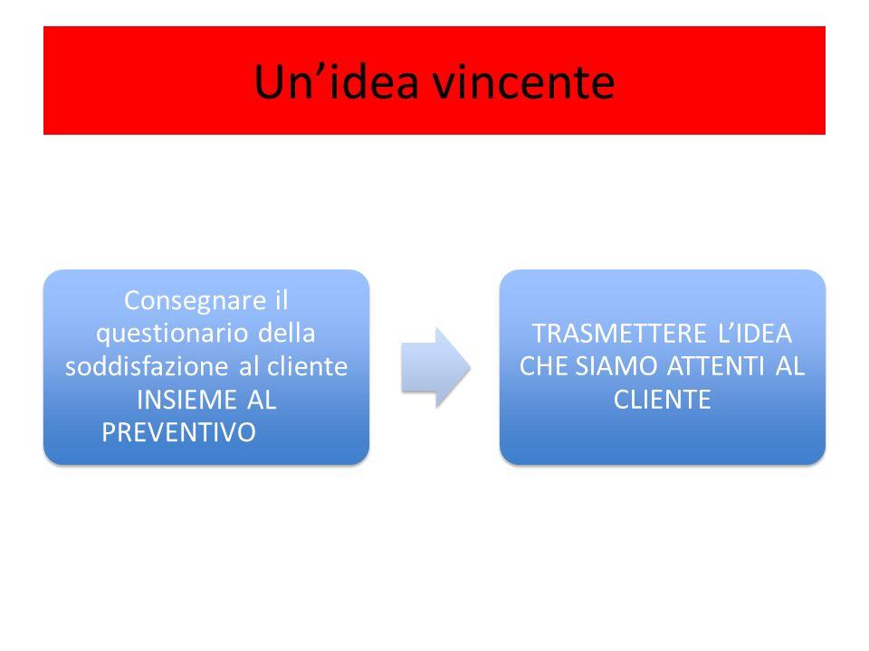 Unidea vincente Consegnare il questionario della soddisfazione al cliente INSIEME AL PREVENTIVO TRASMETTERE LIDEA CHE SIAMO ATTENTI AL CLIENTE