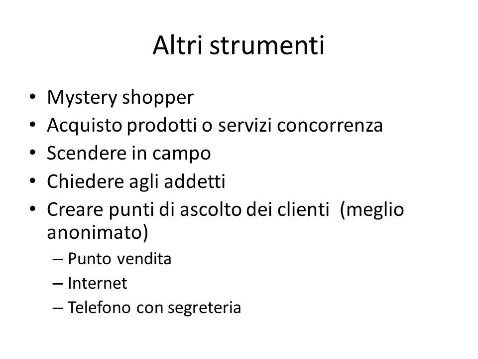 Altri strumenti Mystery shopper Acquisto prodotti o servizi concorrenza Scendere in campo Chiedere agli addetti Creare punti di ascolto dei clienti (m