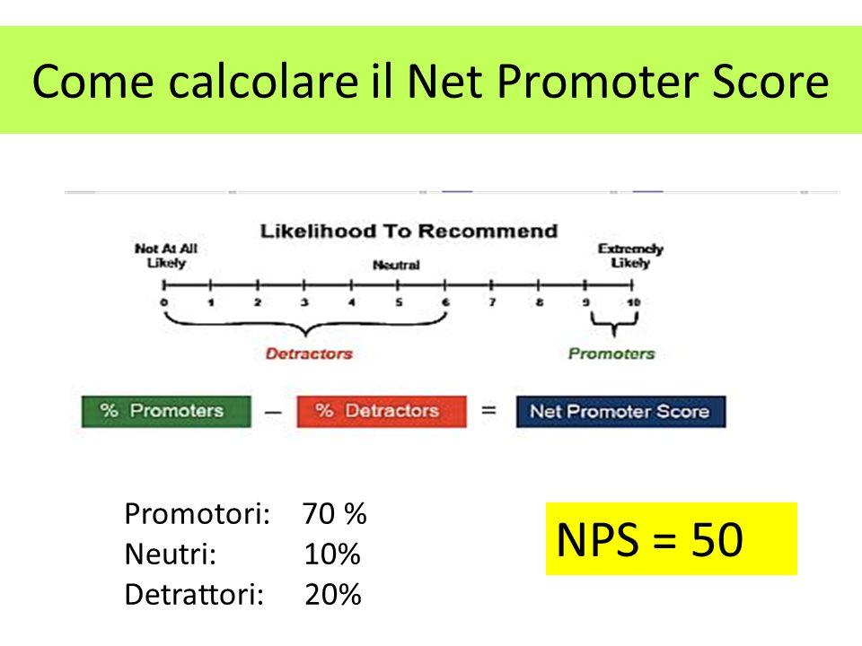 Come calcolare il Net Promoter Score Promotori: 70 % Neutri: 10% Detrattori: 20% NPS = 50