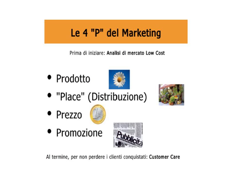 Marketing: le 4 P