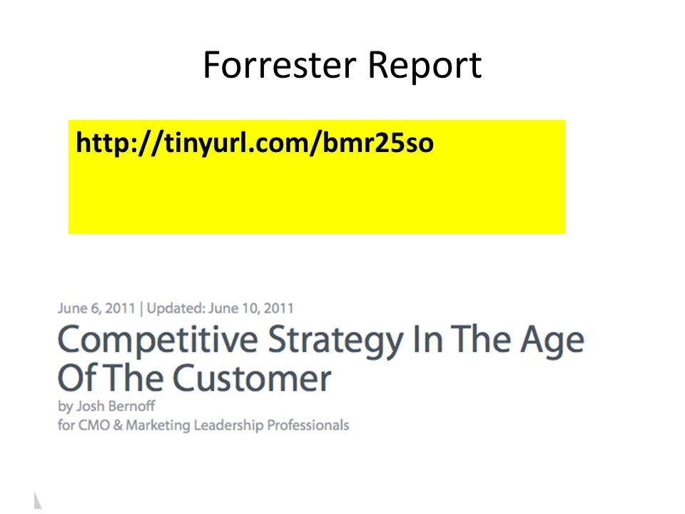 La situazione nel 2013 Internet Cliente Crisi Concorrenza Processo Di Acquisto Più lungo E Più complesso