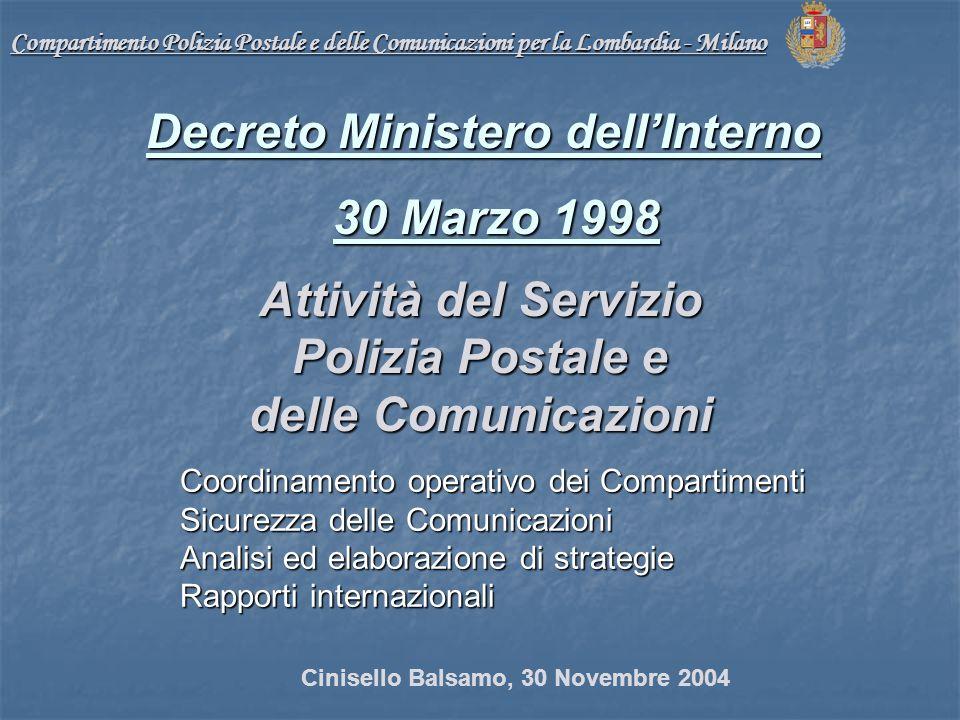Compartimento Polizia Postale e delle Comunicazioni per la Lombardia - Milano Attività del Servizio Polizia Postale e delle Comunicazioni Coordinamento operativo dei Compartimenti Sicurezza delle Comunicazioni Analisi ed elaborazione di strategie Rapporti internazionali Decreto Ministero dellInterno 30 Marzo 1998 Cinisello Balsamo, 30 Novembre 2004