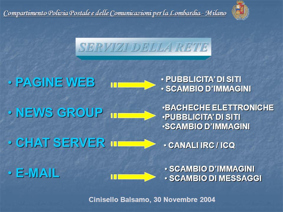 Compartimento Polizia Postale e delle Comunicazioni per la Lombardia - Milano PAGINE WEB PAGINE WEB NEWS GROUP NEWS GROUP CHAT SERVER CHAT SERVER E-MAIL E-MAIL PUBBLICITA DI SITI PUBBLICITA DI SITI SCAMBIO DIMMAGINI SCAMBIO DIMMAGINI CANALI IRC / ICQ CANALI IRC / ICQ BACHECHE ELETTRONICHEBACHECHE ELETTRONICHE PUBBLICITA DI SITIPUBBLICITA DI SITI SCAMBIO DIMMAGINISCAMBIO DIMMAGINI SCAMBIO DI MESSAGGI SCAMBIO DI MESSAGGI Cinisello Balsamo, 30 Novembre 2004