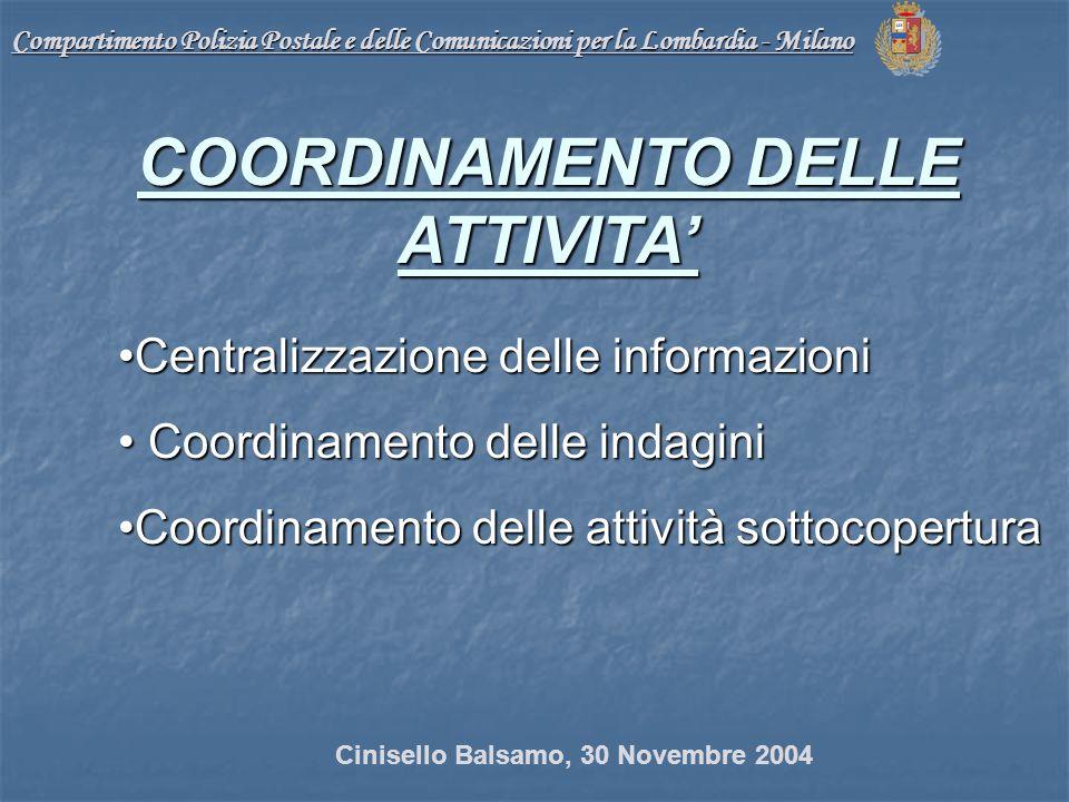 Compartimento Polizia Postale e delle Comunicazioni per la Lombardia - Milano Centralizzazione delle informazioniCentralizzazione delle informazioni Coordinamento delle indagini Coordinamento delle indagini Coordinamento delle attività sottocoperturaCoordinamento delle attività sottocopertura Cinisello Balsamo, 30 Novembre 2004