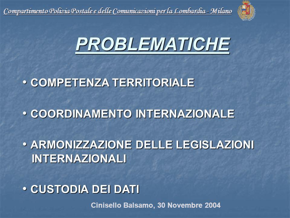 Compartimento Polizia Postale e delle Comunicazioni per la Lombardia - Milano COMPETENZA TERRITORIALE COMPETENZA TERRITORIALE COORDINAMENTO INTERNAZIONALE COORDINAMENTO INTERNAZIONALE ARMONIZZAZIONE DELLE LEGISLAZIONI ARMONIZZAZIONE DELLE LEGISLAZIONI INTERNAZIONALI INTERNAZIONALI CUSTODIA DEI DATI CUSTODIA DEI DATI PROBLEMATICHE Cinisello Balsamo, 30 Novembre 2004