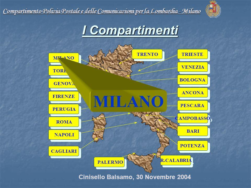 Compartimento Polizia Postale e delle Comunicazioni per la Lombardia - Milano TORINO VENEZIA PALERMO TRIESTE ROMA TRENTO ANCONA MILANO FIRENZE CAGLIARI PESCARA POTENZA CAMPOBASSO NAPOLI PERUGIA GENOVA BOLOGNA BARI R.CALABRIA MILANO I Compartimenti Cinisello Balsamo, 30 Novembre 2004