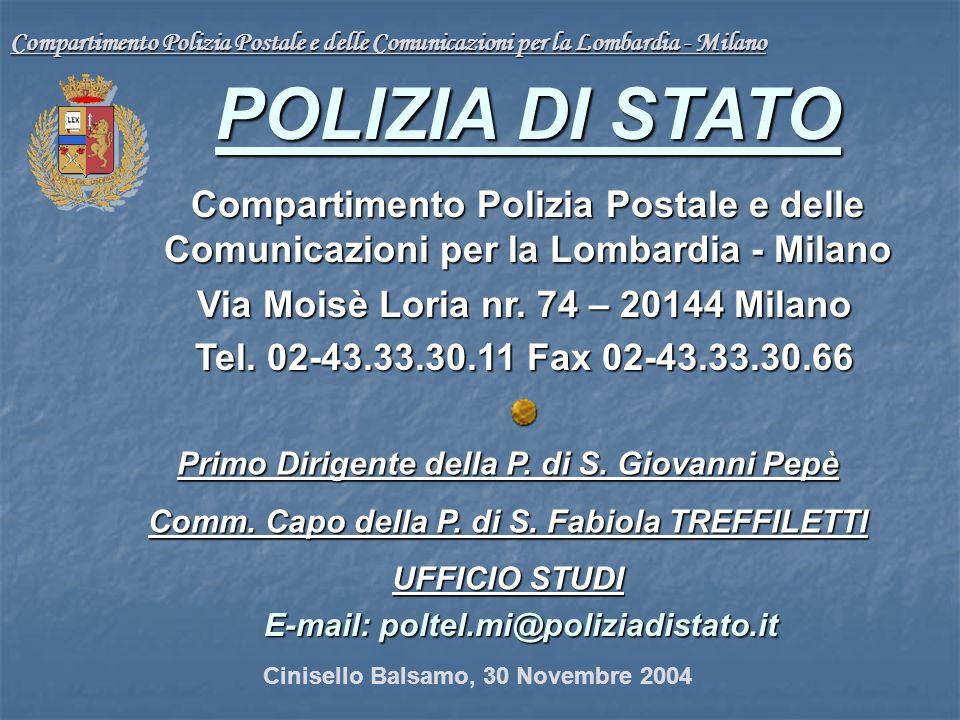 Compartimento Polizia Postale e delle Comunicazioni per la Lombardia - Milano E-mail: poltel.mi@poliziadistato.it POLIZIA DI STATO Compartimento Polizia Postale e delle Comunicazioni per la Lombardia - Milano Primo Dirigente della P.