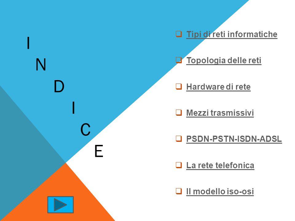 Tipi di reti informatiche Topologia delle reti Hardware di rete Mezzi trasmissivi PSDN-PSTN-ISDN-ADSL La rete telefonica Il modello iso-osi I N D I C E