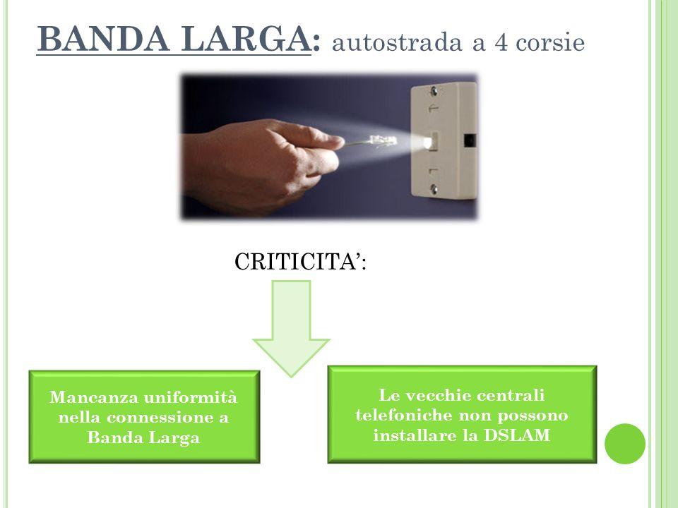 BANDA LARGA: autostrada a 4 corsie Mancanza uniformità nella connessione a Banda Larga Le vecchie centrali telefoniche non possono installare la DSLAM CRITICITA: