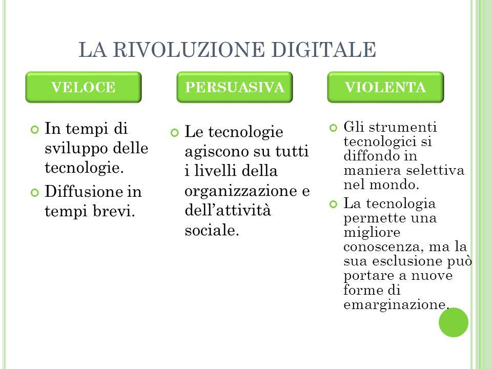 DIGITAL DIVIDE LOCALE: LITALIA Solo un italiano su due usa Internet e solo una famiglia su 3 dispone di connessione a Banda Larga.