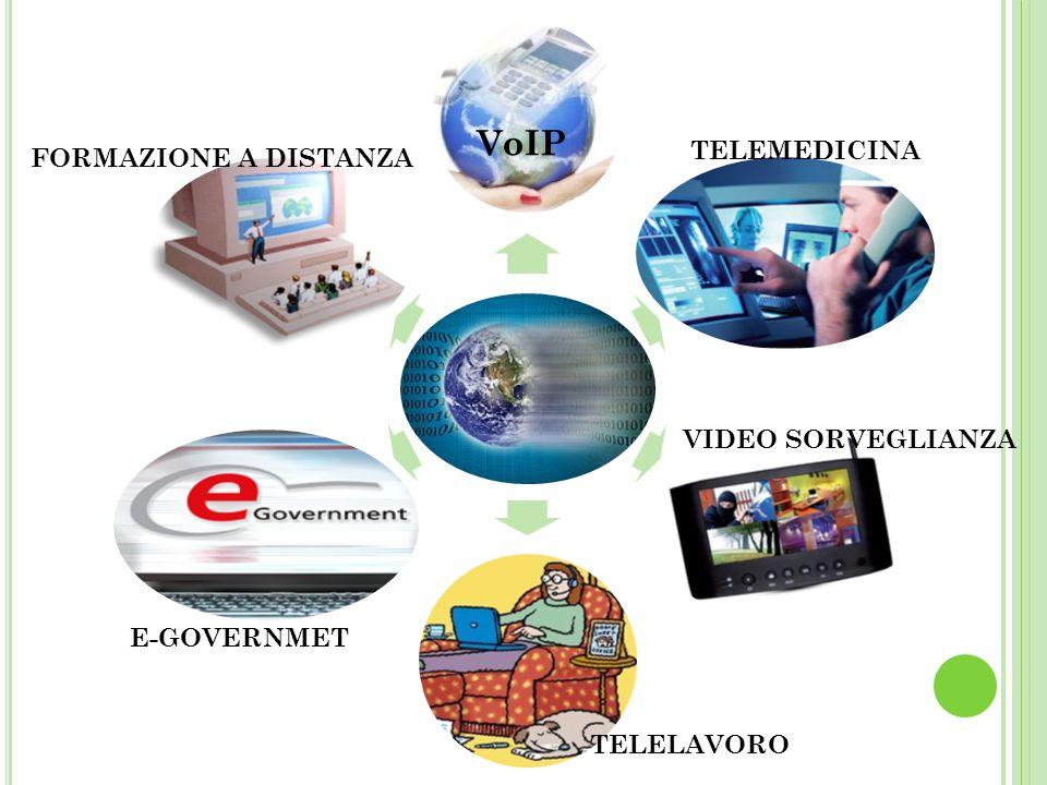 VoIP TELEMEDICINA VIDEO SORVEGLIANZA TELELAVORO E-GOVERNMET FORMAZIONE A DISTANZA