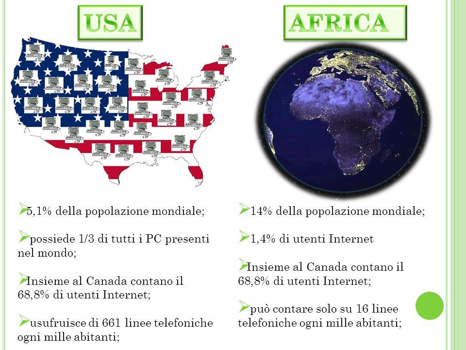 5,1% della popolazione mondiale; possiede 1/3 di tutti i PC presenti nel mondo; Insieme al Canada contano il 68,8% di utenti Internet; usufruisce di 661 linee telefoniche ogni mille abitanti; 14% della popolazione mondiale; 1,4% di utenti Internet Insieme al Canada contano il 68,8% di utenti Internet; può contare solo su 16 linee telefoniche ogni mille abitanti;