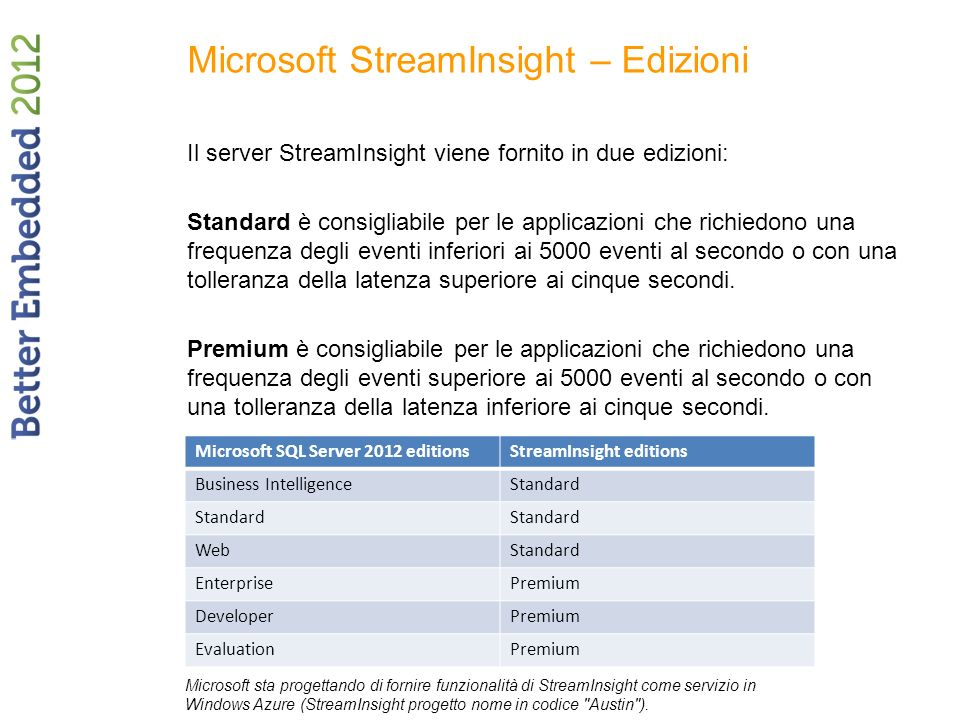 Microsoft StreamInsight – Edizioni Il server StreamInsight viene fornito in due edizioni: Standard è consigliabile per le applicazioni che richiedono