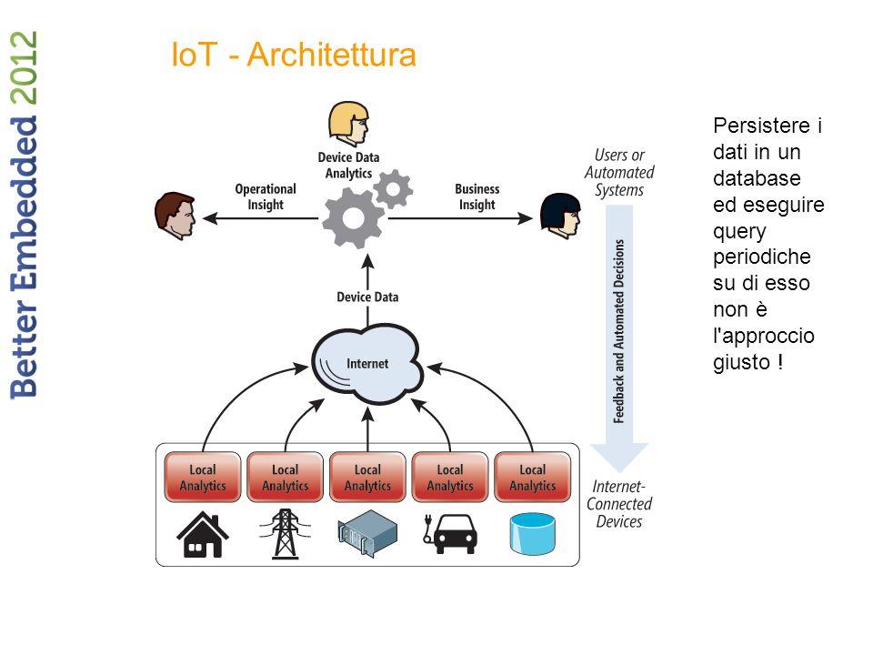 IoT - Architettura Persistere i dati in un database ed eseguire query periodiche su di esso non è l'approccio giusto !