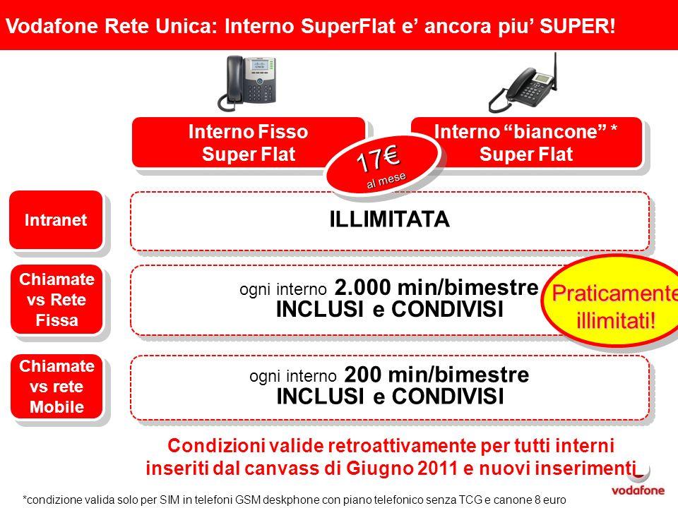 Vodafone Rete Unica: Interno SuperFlat e ancora piu SUPER! Intranet Chiamate vs Rete Fissa Chiamate vs rete Mobile Interno Fisso Super Flat Interno bi