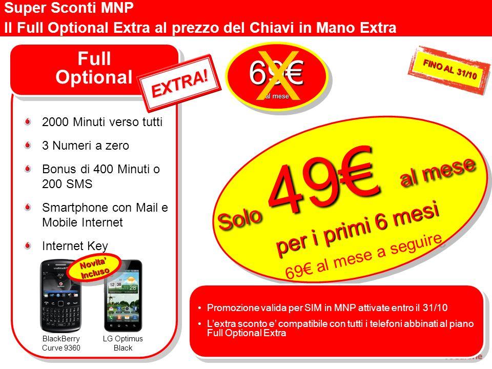 Super Sconti MNP Il Full Optional Extra al prezzo del Chiavi in Mano Extra Full Optional 2000 Minuti verso tutti 3 Numeri a zero Bonus di 400 Minuti o