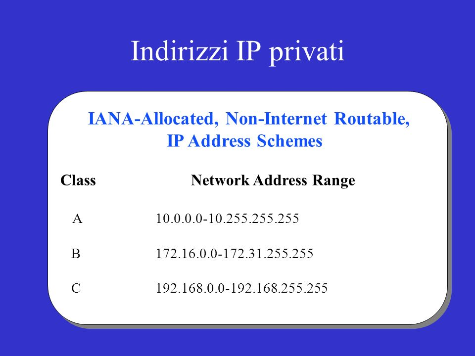 Indirizzi IP privati IANA-Allocated, Non-Internet Routable, IP Address Schemes Class Network Address Range A 10.0.0.0-10.255.255.255 B 172.16.0.0-172.31.255.255 C 192.168.0.0-192.168.255.255